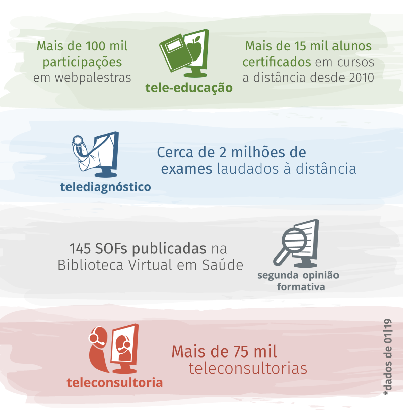 serviços dados-01