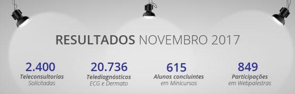 destaques_TELESSAUDE_SC-02
