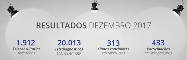 Resultados_dezembro-02